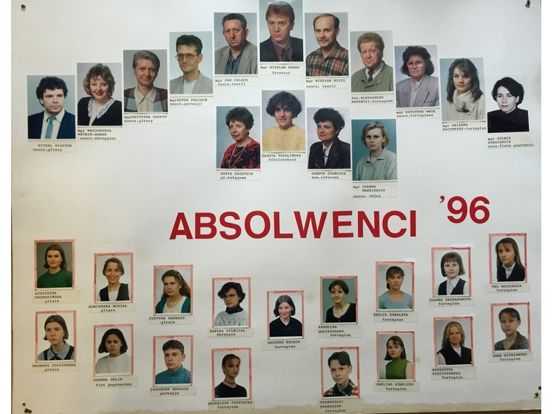 r.szk.1995-96