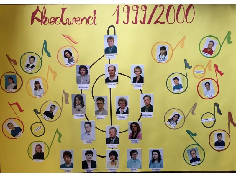 r.szk.1999-2000