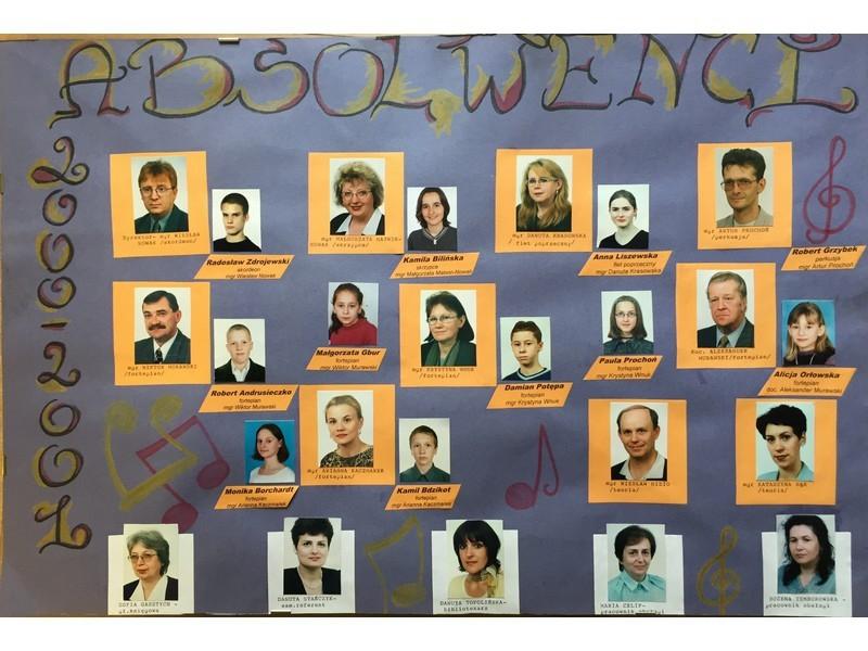 r.szk.2000-01